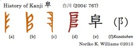 History of Kanji 阜 and bushu kozatohen白川