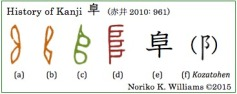 History of Kanji 阜 and kozatohen 赤井