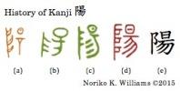 History of Kanji 陽