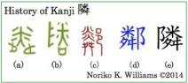 History of Kanji 隣 (frame)