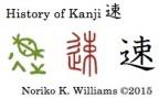 History of Kanji 速