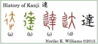 History of Kanji 達 (frame)