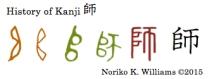 History of Kanji 師2