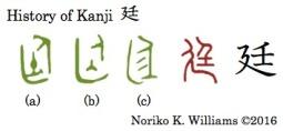 History of Kanji 廷