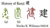 History of Kanji 建
