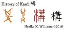 History of Kanji 構