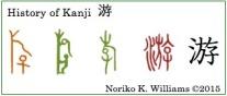 History of Kanji 游