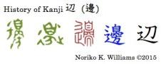 History of Kanji 辺