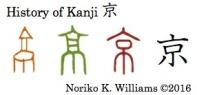 History of Kanji 京