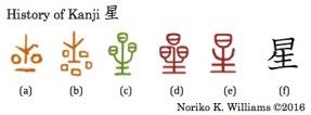 History of Kanji 星