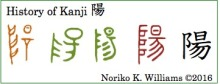 History of Kanji 陽 (frame)