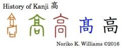 History of Kanji 高