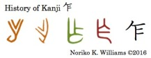 History of Kanji 乍