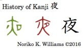History of Kanji 夜