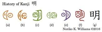 History of Kanji 明