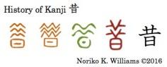 History of Kanji 昔