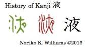 History of Kanji 液