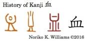 History of Kanji 血