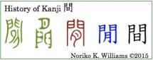 History of Kanji 間 (frame)