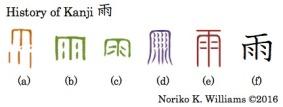 History of Kanji 雨
