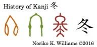 History of Kanji 冬
