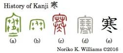 History of Kanji 寒