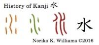 History of Kanji 水