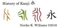 History of Kanji 永