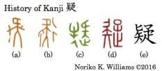 History of Kanji 疑