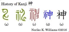 History of Kanji 神r