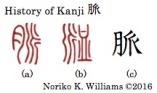 History of Kanji  脈