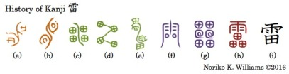 History of Kanji 雷