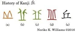 History of Kanji 丘