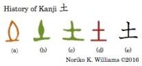 History of Kanji 土