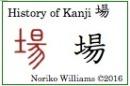 History of Kanji 場 (frame)