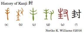 History of Kanji 封