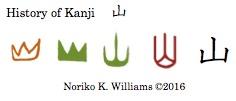 History of Kanji 山