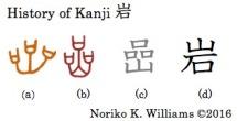History of Kanji 岩