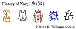History of Kanji 岳