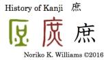 History of Kanji 庶