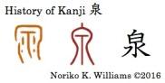 History of Kanji 泉