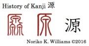 History of Kanji 源