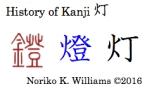 History of Kanji 灯