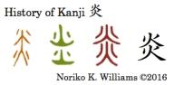 History of Kanji 炎