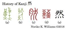 History of Kanji 然(難)
