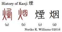 History of Kanji 煙