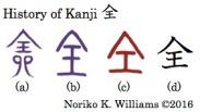 History of Kanji 全