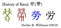 History of Kanji 労