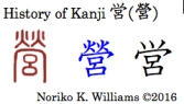 History of Kanji 営