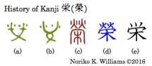History of Kanji 栄